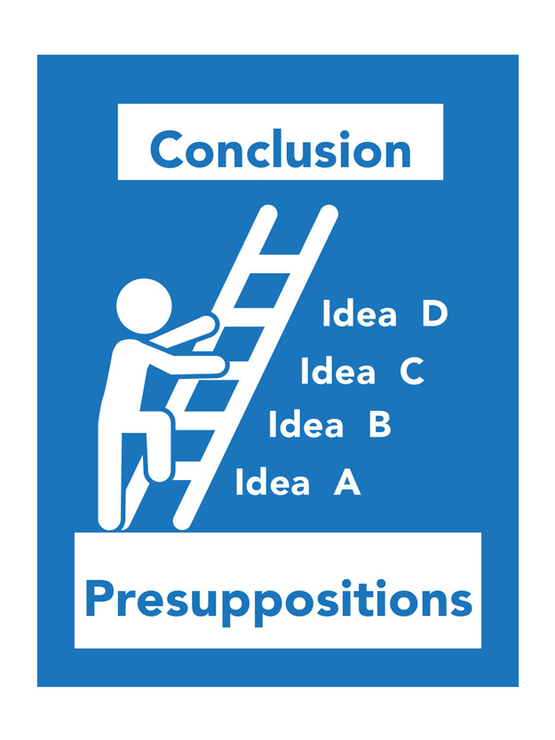 ladder image illustrating presuppositions and conclusion